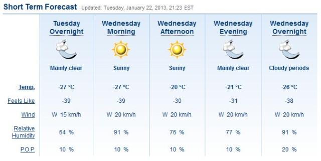 Extreme vrieskou in Canada, hier de temperaturen in Montreal.