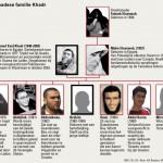 Stamboom van de familie Khadr (studio NRC Handelsblad)
